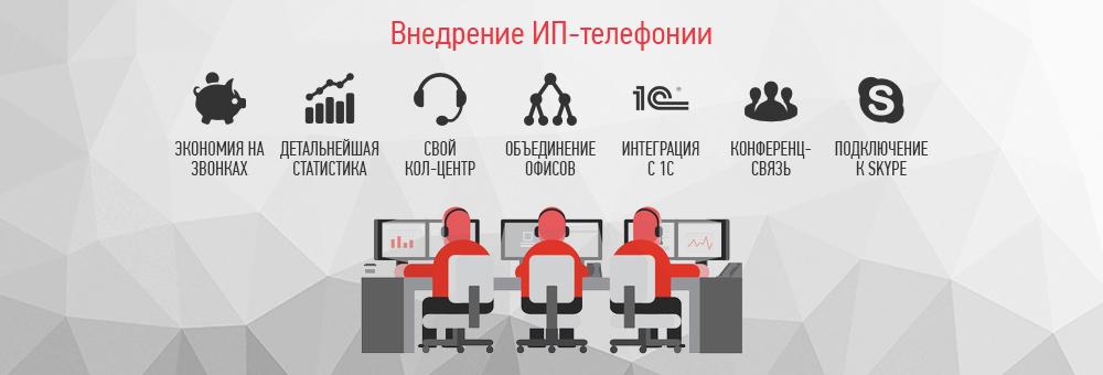 ИП-телефония
