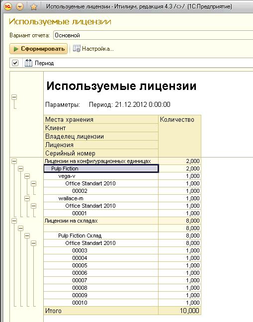 Отчет по использованию лицензий